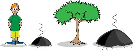 Cartoon of boy, with big pile of black stuff next to him. Cartoon tree, with even bigger pile of black stuff next to it.