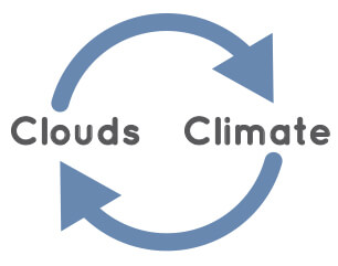 Illustration of circular arrows and the words clouds and climate.