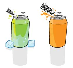 Cartoon of two soda cans. One on left has ice around it and opens with a little shoosh. One on right is warm and opens with a big whoosh.