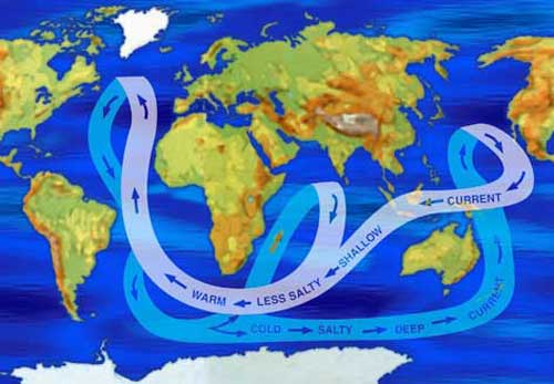 Nasa climate kids what is happening in the ocean world map showing major ocean currents by salinity levels warm shallow water is less gumiabroncs Image collections