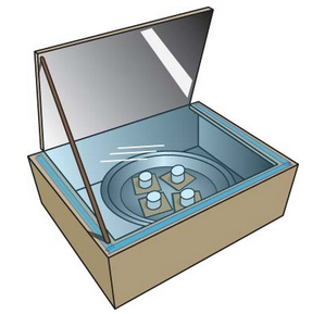 cartoon of a solar oven with smores cooking inside.