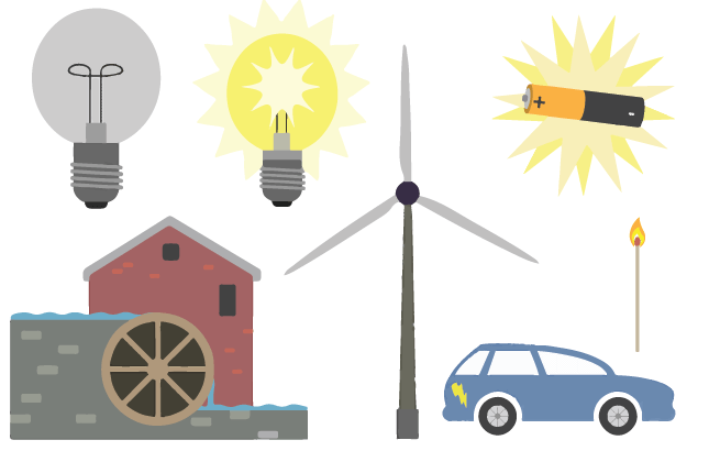 An illustration of things relating to energy, including a lightbulb, match, wind turbine, water mill, battery, and car.