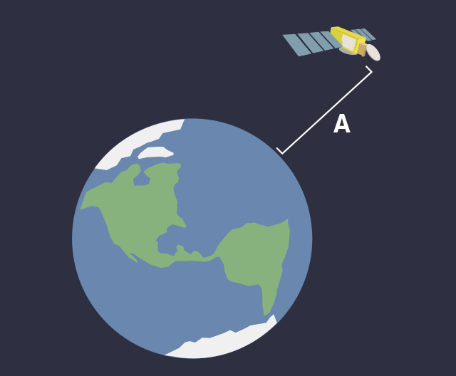 Illustration of Jason-3 orbiting Earth and measurements from Jason-3 to the ocean's surface