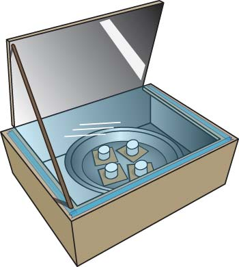 Drawing shows completed solar oven, with pan of graham crackers with marshmallows only on top.