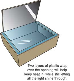 Drawing shows box with plastic wrap taped across opening of box.