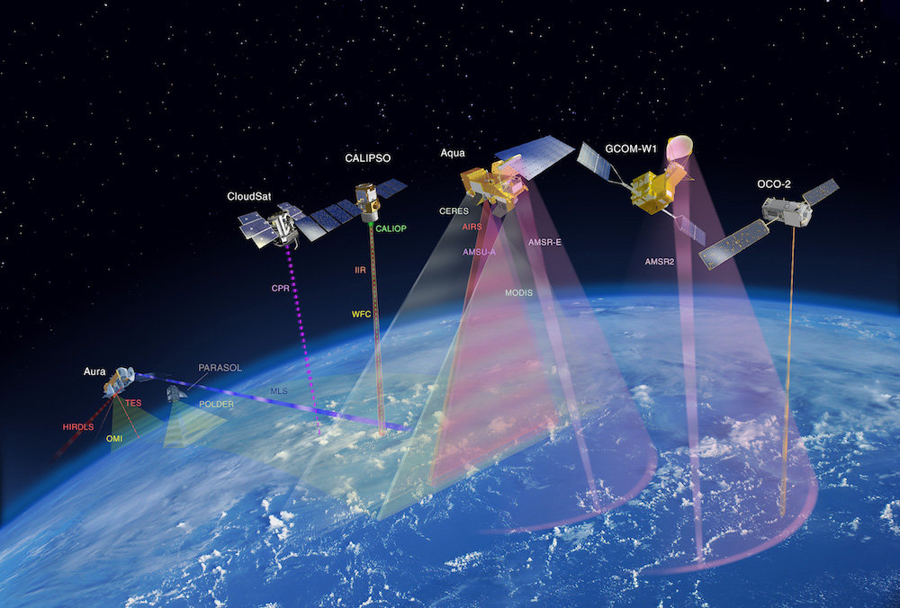 An artist's rendering of the A-train constellation of Earth-observing satellites